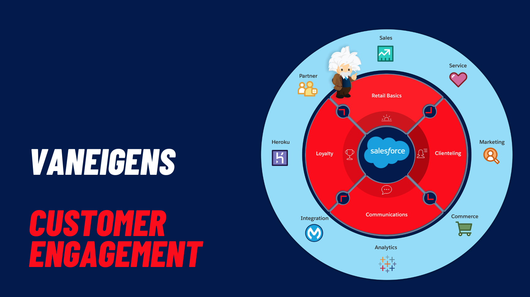 Vaneigens-Customer-Engagement